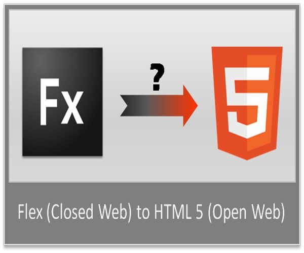 Prospects of HTML5 Applications Development