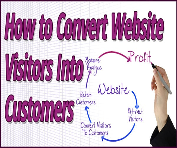 How Your Website Visitors Become Regular Buyers! Simple Tricks