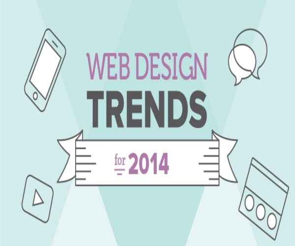 The Obsolete Web Designing Trends That You Must Ditch. Now