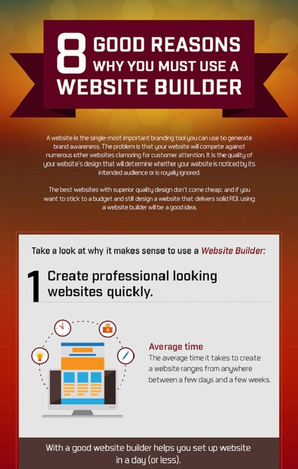Web Design Infographics - How to Make a Website - Cheapest and Easiest Way