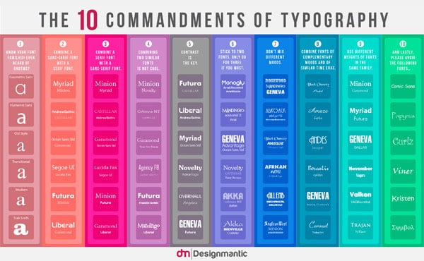 Typography Infographics for Designers