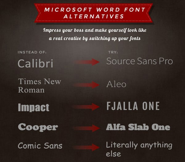 Typography Infographics Fonts
