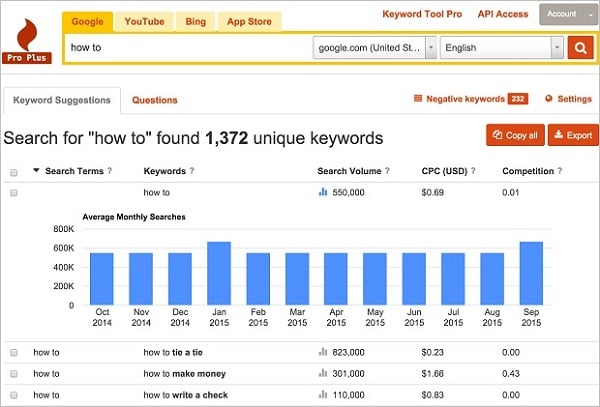best seo tools 2015 - keyword tool