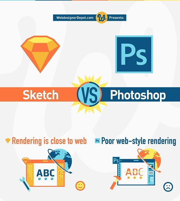 Web Design Infographics 2016 - 19