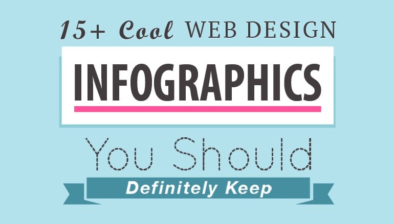 Web Design Infographics 2016 - main