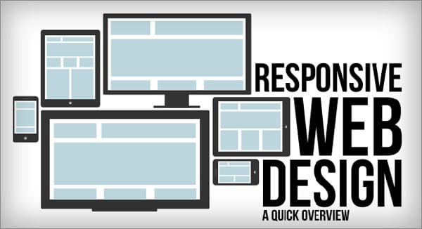 Fascinating Aspects of Responsive Website Design