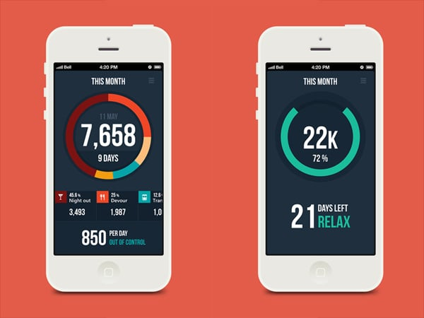 Mobile App Character Design : Mobile app designs featuring counters and graphs