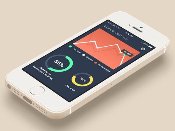 Mobile App Designs Featuring Graphs