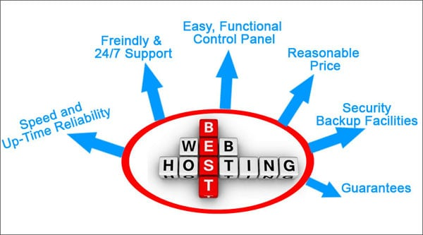 Guide to Choose Between Various Web Hosting Services