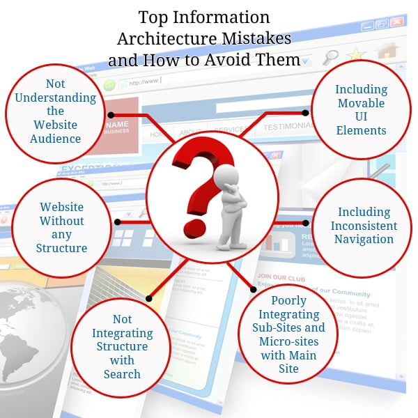 Top Information Architecture Mistakes and How to Avoid Them