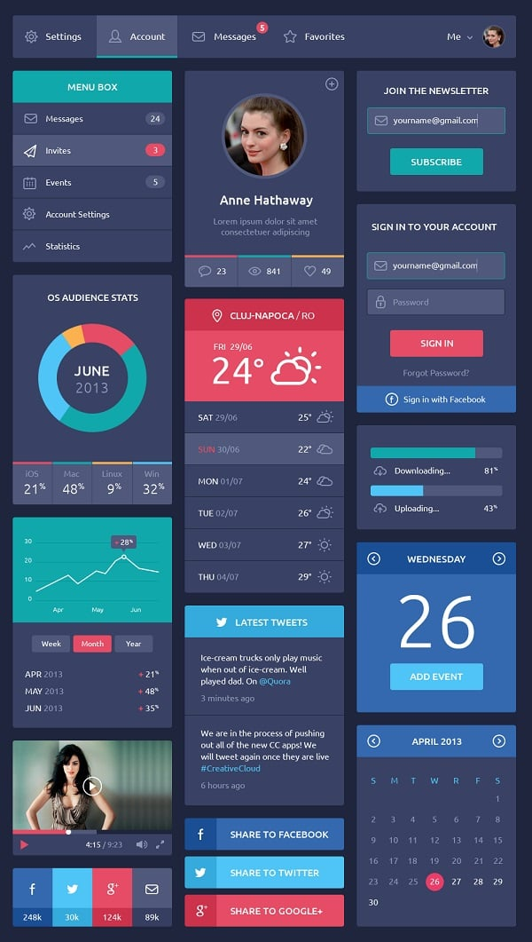 Simple Metro-Style UI Kit