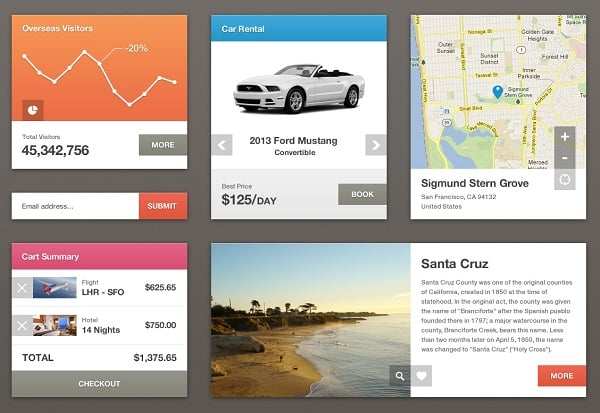 Flat Metro UI Kit