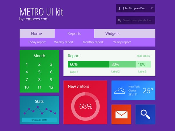 Bright Metro UI Kit