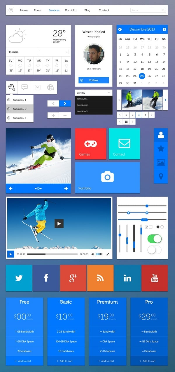 Classic Metro UI Kit