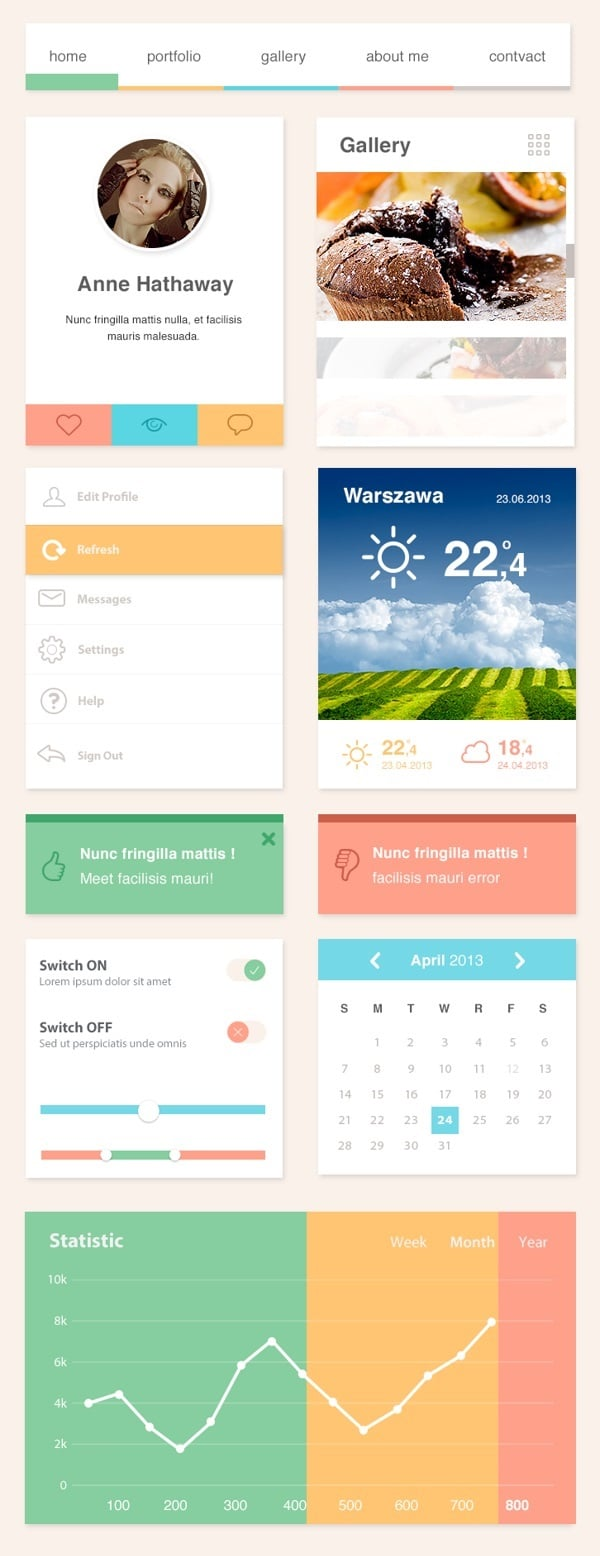 Delicate Metro UI Kit