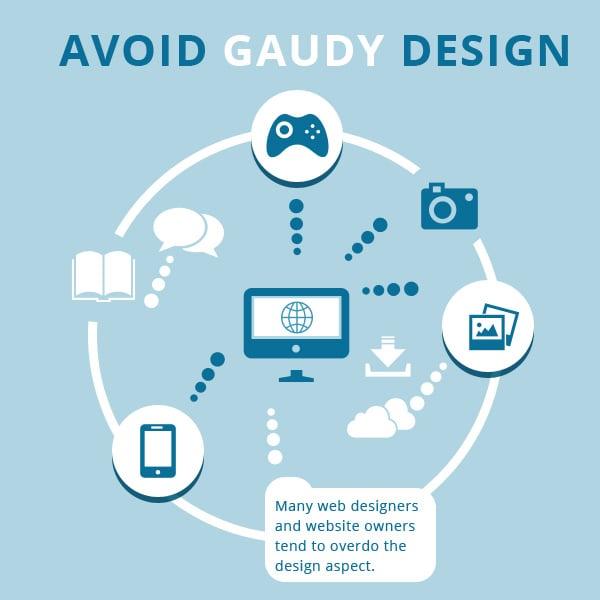 15 Critical Usability & Design Factors that Contribute to Website Success