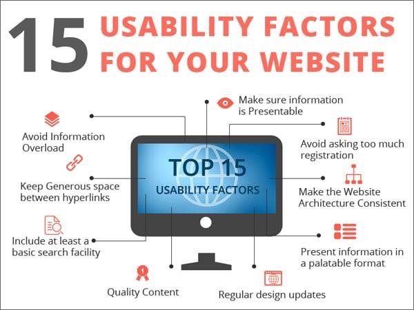 15 Usability & Design Factors that Contribute to Website Success