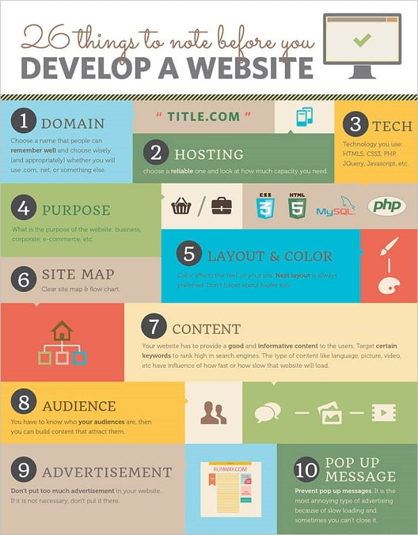 26 Things To Consider Before Developing A Brand New Website