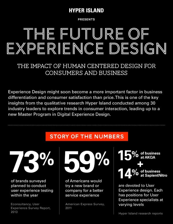 How Better Design Can Get People to Try Your Brand