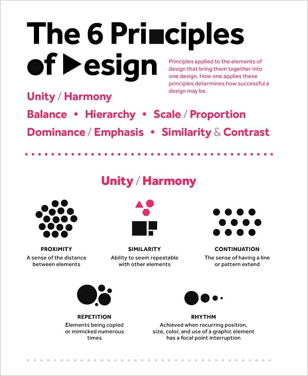 The 6 Principles of Design