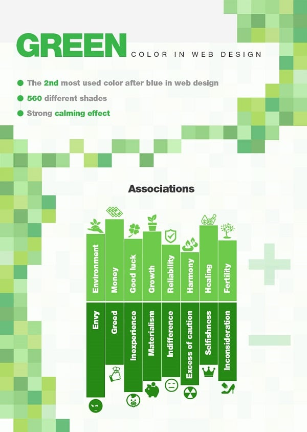Web Design Infographics 2016 - 16