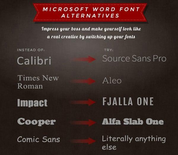 Typography Infographics Fonts