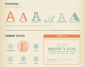 Typography Infographics Guide