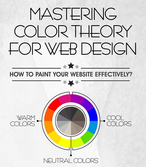 Web Design Infographics 2016 - 18