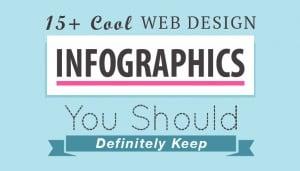 Web Design Infographics 2016 - main