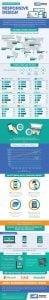 Responsive website - free infographic