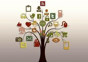 Elements Of Social Proof