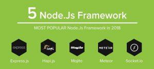 Node.js Framework Examples image