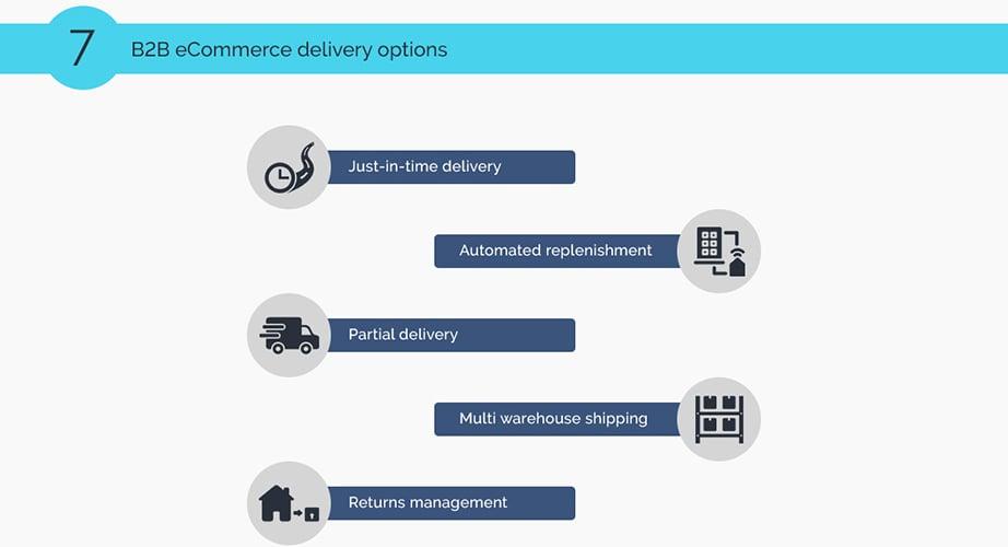 B2B Ecommerce delivery options