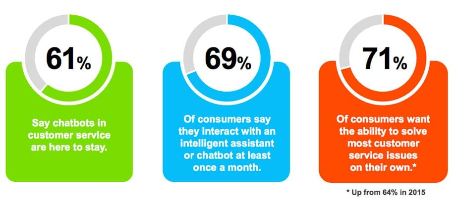 artificial intelligence chatbot effectiveness image