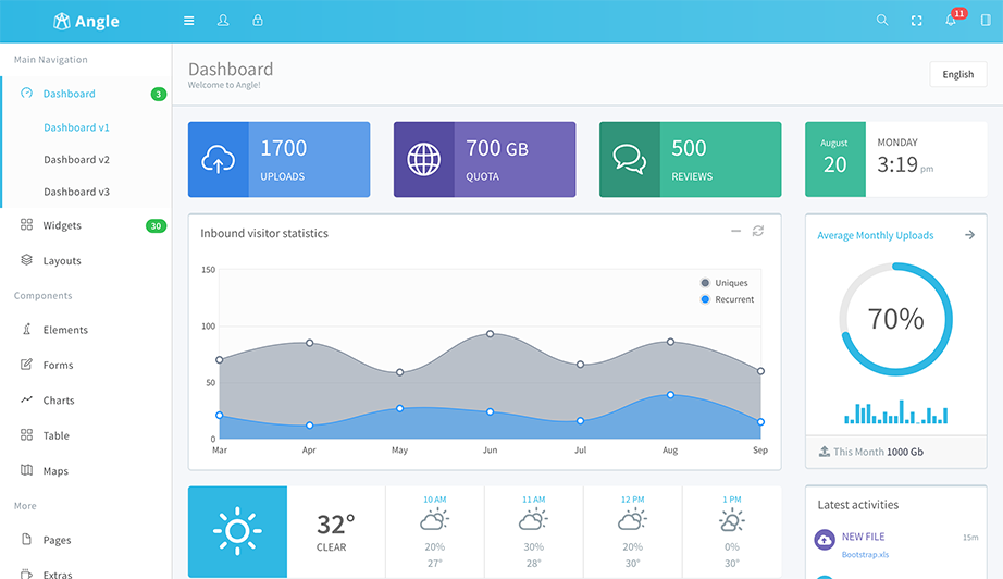 bootstrap 4 admin dashboard template angle