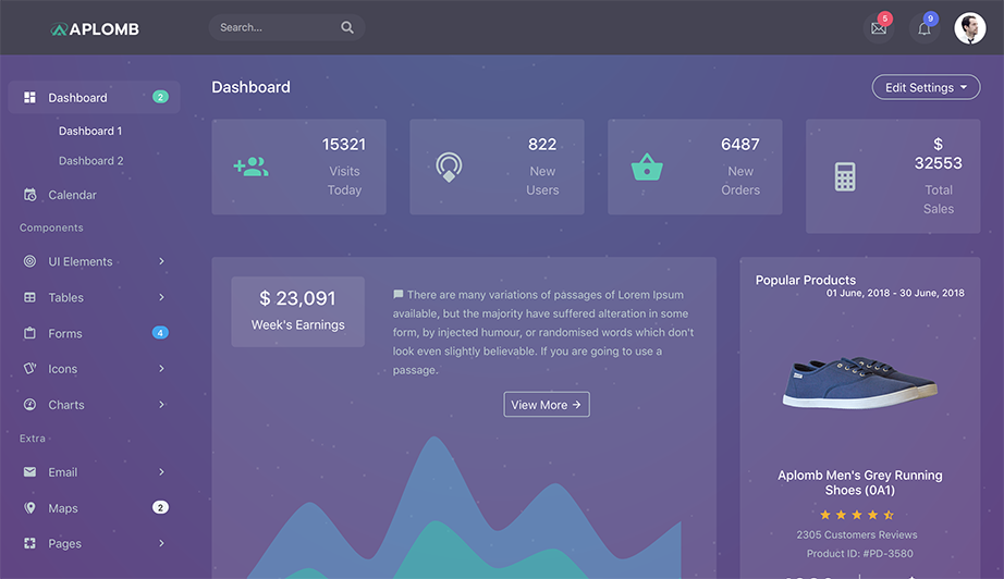 aplomb dashboard bootstrap admin template
