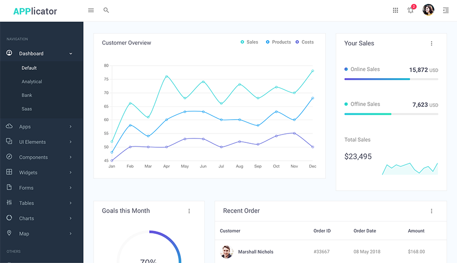 applicator dashboard bootstrap admin template