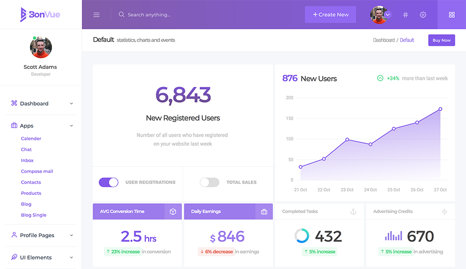 bootstrap admin template by bonvue