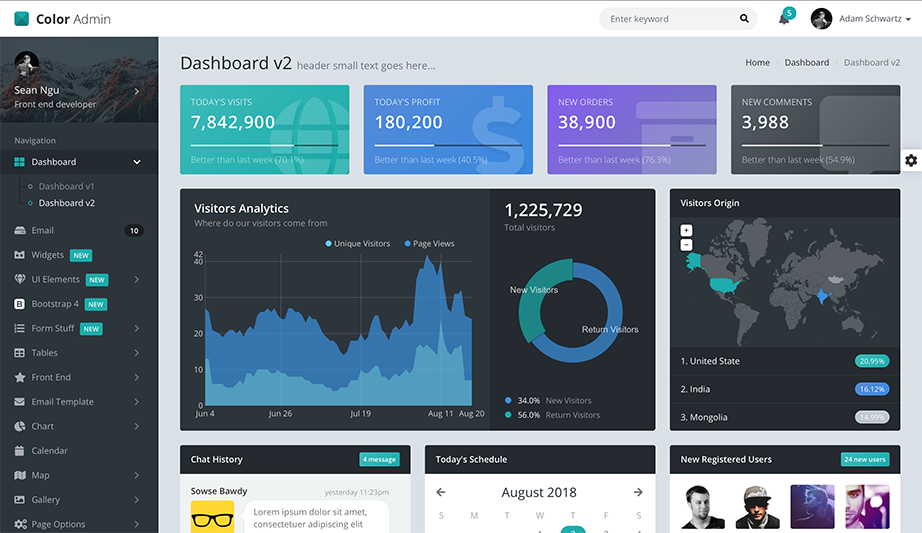 admin template coloradmin