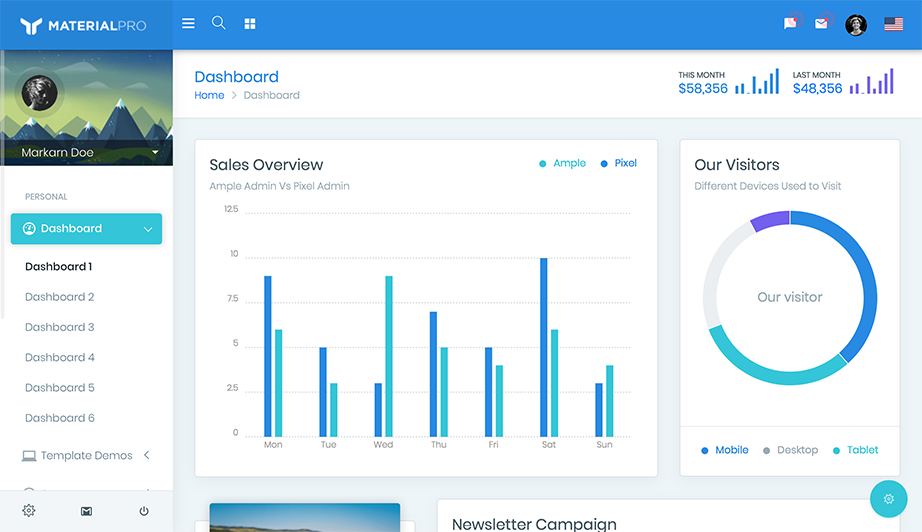 bootstrap 4 admin dashboard template nulled materialpro