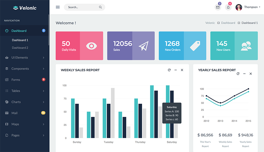 nulled dashboard by velonic