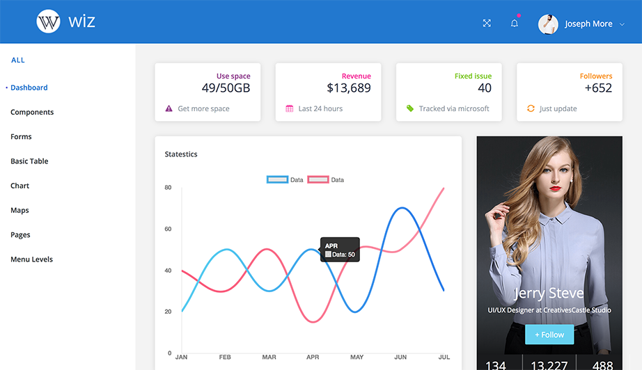 bootstrap 4 admin dashboard template wiz