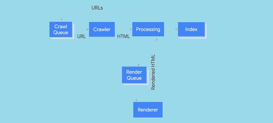 javascript seo basics